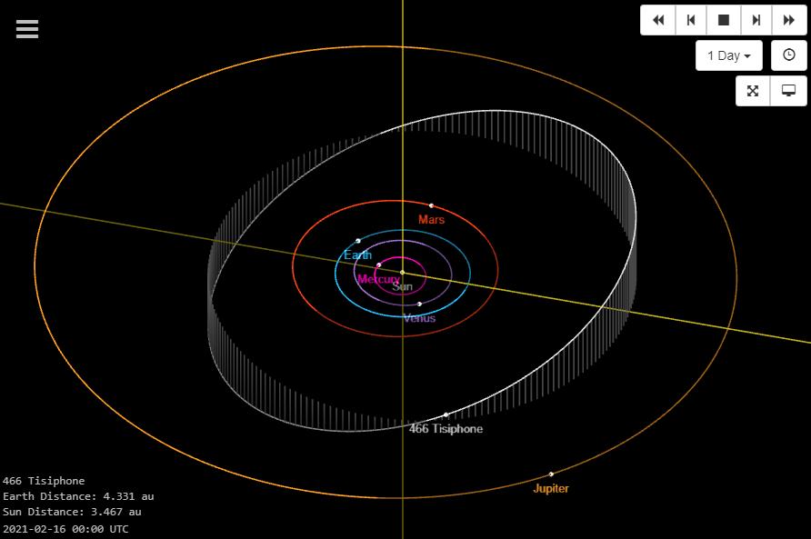 Asteroid Tisiphone Astroloji